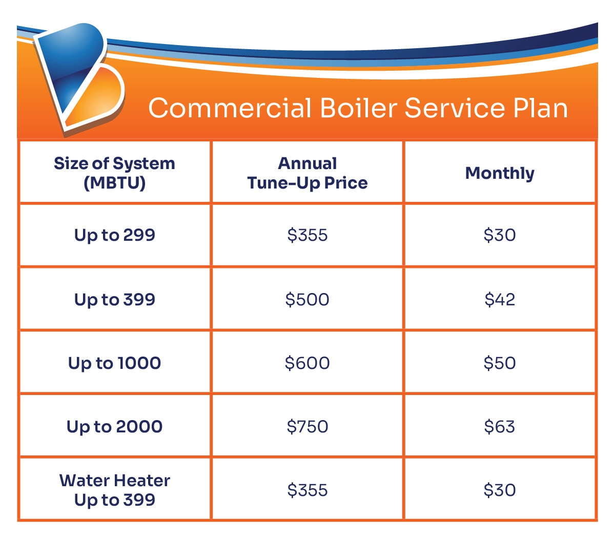 BRD_Boiler_Maintenance_plan