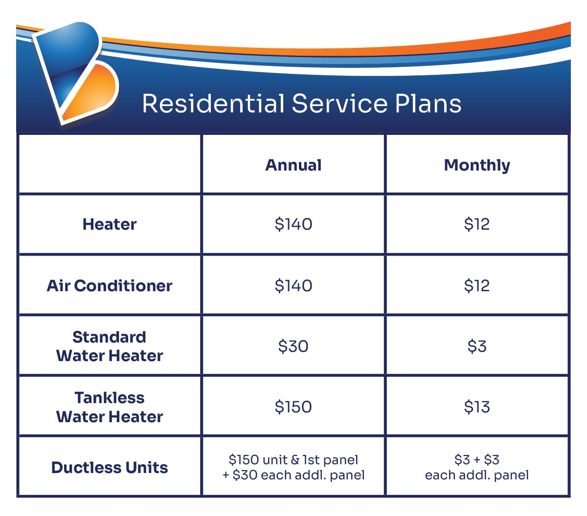 Residential Maintenance Plan prices