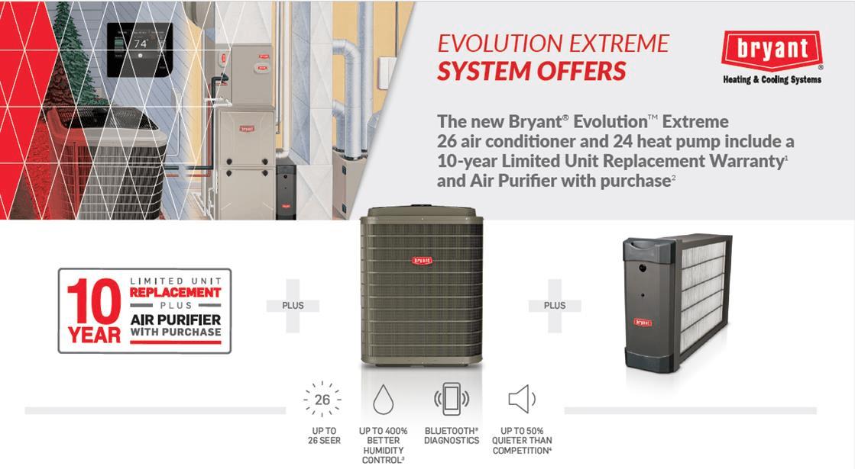 Evolution-Air-Purifier-Web-Graphic
