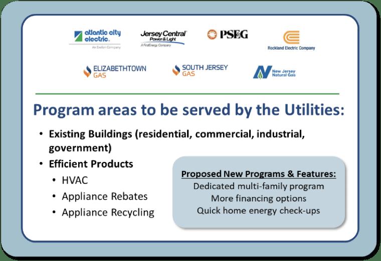 New Jersey's Energy Efficiency Program Transition