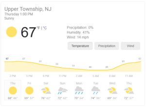 Relative Humidity In Upper Township NJ